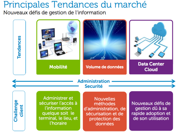 Sonicwall-marche_tendance-firewall-syrusgroupe